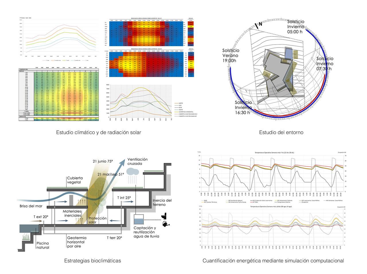 arquitectura-bioclimatica-notica